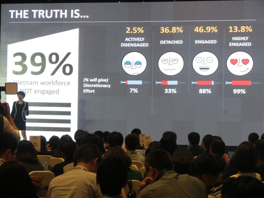 39% người lao động không thực sự gắng kết với doanh nghiệp - Ảnh: L.T