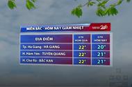 Dự báo thời tiết chiều và đêm 23.10: Nhiệt độ Hà Nội về đêm giảm sâu, Sài Gòn triều cường dâng cao trên báo động 3