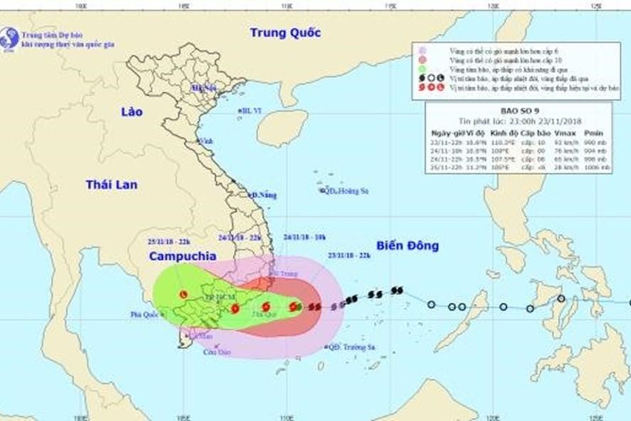 Vị trí và đường đi của bão số 9 Usagi