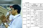 Những mốc thời gian thi THPT quốc gia 2018 thí sinh nhất thiết phải nhớ