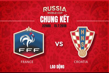 Infographic: Hành trình đến trận chung kết World Cup 2018 của Pháp và Croatia
