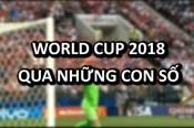 Những con số ấn tượng nhất tại World Cup 2018