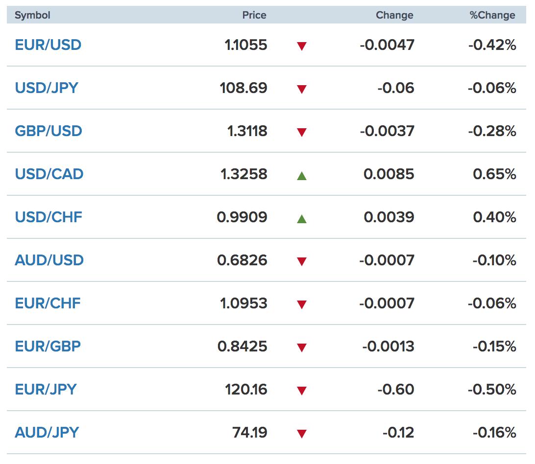 Tỷ giá ngoại tệ 8.12: Vượt lên áp lực, USD chợ đen tăng mạnh | Lao Động Online | LAODONG.VN