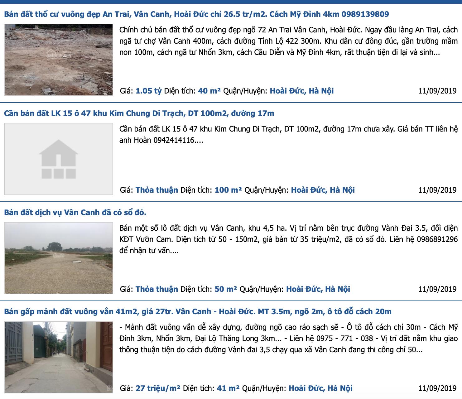 Số lượng tin tức rao bán nhà đất tại Hoài Đức được cho là tăng cao so với thời kỳ trước. Ảnh: batdongsan.com.vn