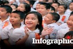 Lịch nghỉ Tết 2021 của học sinh trên cả nước