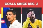 """Ảnh chế bóng đá: Messi """"hít khói"""" Ronaldo kể từ khi nhận Quả bóng Vàng"""