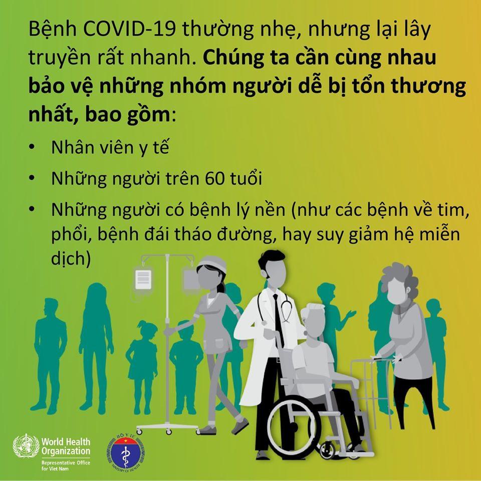 Những nhóm dễ bị tổn thương bởi COVID-19 bao gồm: nhân viên y tế, những người trên 60 tuổi, những người có bệnh lý nền: như các bệnh tim mạch, bệnh phổi, bệnh đái tháo đường, hay suy giảm hệ miễn dịch.