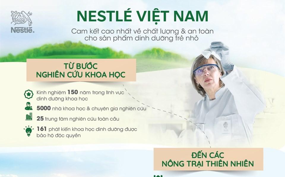 Thông tin về tiêu chuẩn trong quá trình sản xuất của sản phẩm của Nestlé