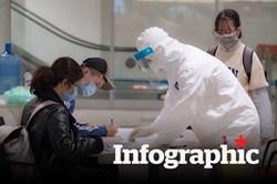 16 ca mắc COVID-19 tại Bệnh viện Bạch Mai đã lây nhiễm bệnh như thế nào?