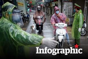 13 hành vi vi phạm phòng chống COVID-19 tại Hà Nội bị xử phạt nghiêm