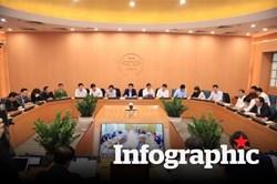Chân dung 9 Chủ tịch UBND TP Hà Nội qua các thời kỳ