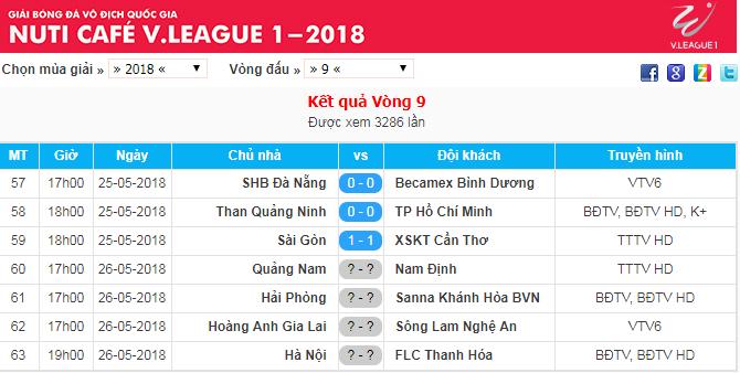 Kết quả và lịch thi đấu vòng 9 V.Leaue 2018