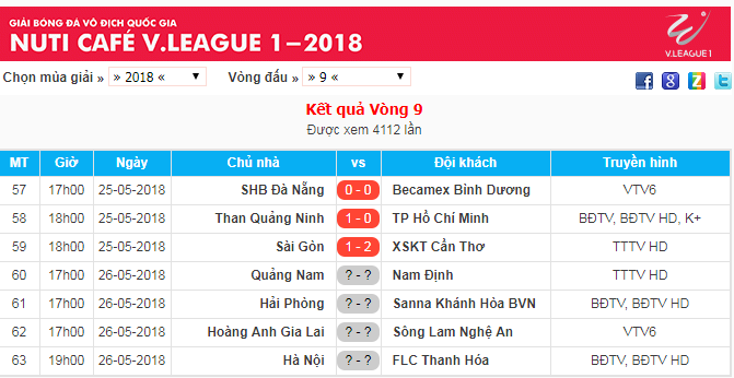 Kết quả vào lịch thi đấu vòn 9 V.Leaue 2018