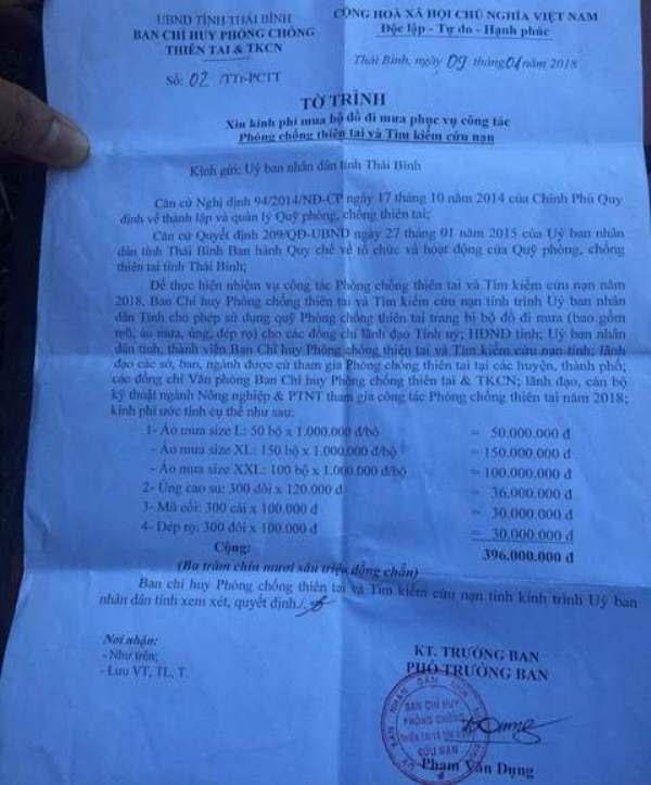 Tờ trình xin kinh phí mua đồ đi mưa của BCHPCTT và TKCN Thái Bình