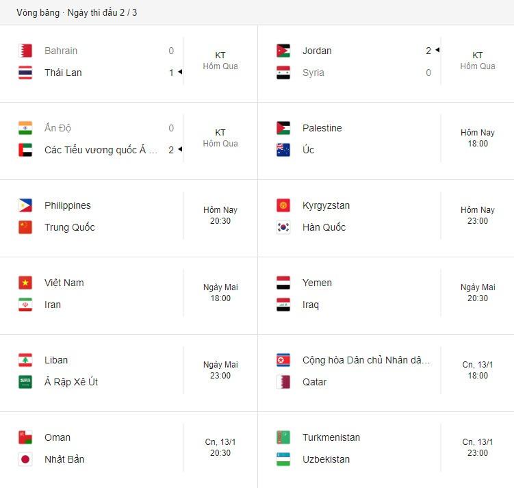 Thái Lan có chiến thắng ngay sau khi sa thải HLV Rajevac.