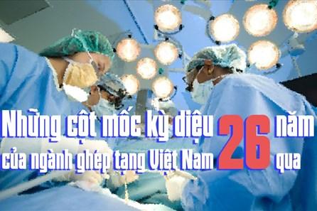 """Infographic: 3337 cuộc đời hồi sinh nhờ """"phép màu"""" ghép tạng"""
