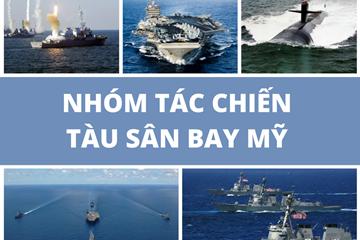 Nhóm tác chiến tàu sân bay Mỹ có sức mạnh như thế nào?