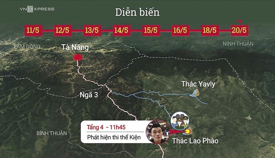 Cung đường trekking Tà Năng - Phan Dũng (chiều xuống) phượt thủ Thi An Kiện bị lạc lối và tử vong (ảnh: Đồ họa của VnExpress).