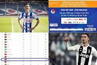 Thể thao 24/7: Văn Hậu sẽ có tên trong danh sách thi đấu của SC Heerenveen?
